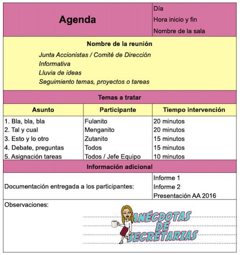 agenda reunion productiva
