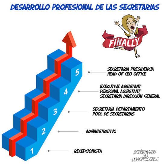 desarrollo carrera secretarias y asistentes de direccion