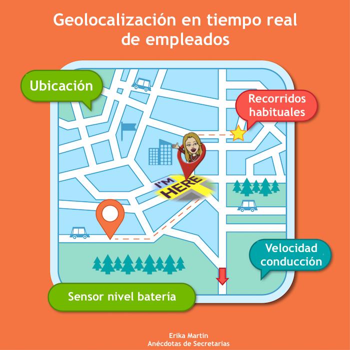 geolocalizacion control empleados